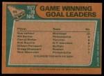 1978 Topps #69   -  Guy Lafleur / Bill Barber / Darryl Sittler / Bob Bourne League Leaders Back Thumbnail