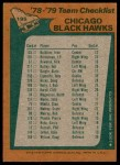 1978 Topps #195   Black Hawks Team Checklist Back Thumbnail