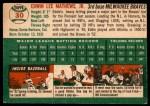 1954 Topps #30 WHT Eddie Mathews  Back Thumbnail