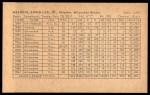 1962 Exhibits Stat Back  Eddie Mathews  Back Thumbnail