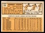 1963 Topps #259  Johnny Logan  Back Thumbnail
