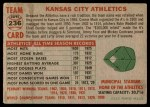 1956 Topps #236   Athletics Team Back Thumbnail