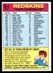 1974 Topps  Checklist   Washington Redskins Team Front Thumbnail