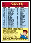 1974 Topps  Checklist   Indianapolis Colts Team Front Thumbnail