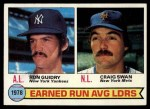 1979 Topps #7   -  Ron Guidry / Craig Swan ERA Leaders   Front Thumbnail