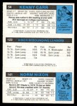 1980 Topps   -  Norm Nixon / Sam Lacey / Kenny Carr 141 / 123 / 54 Back Thumbnail