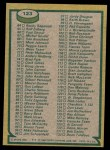1980 Topps #123   Checklist 1-132 Back Thumbnail