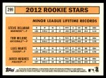 2012 Topps Heritage #299   -  Steve Delabar / Tom Milone / Luis Marte / Jared Hughes Rookies Back Thumbnail