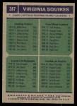 1975 Topps #287   -  Willie Wise / Red Robbins / David Vaughn / Dave Twardzik Squires Team Leaders Back Thumbnail