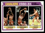 1981 Topps #47   Cavaliers Leaders Front Thumbnail