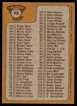 1981 Topps #93 COR  Checklist 1-110 Back Thumbnail