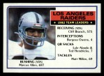 1983 Topps #293   Raiders Leaders Front Thumbnail