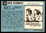 1964 Topps #83  Bob Schmidt  Back Thumbnail