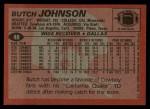 1983 Topps #48  Butch Johnson  Back Thumbnail