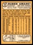 1968 Topps #138  Ruben Amaro  Back Thumbnail