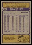 1979 Topps #89  David Lee  Back Thumbnail
