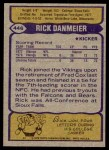 1979 Topps #446  Rick Danmeier  Back Thumbnail