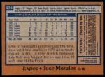 1978 Topps #374 BLK Jose Morales  Back Thumbnail