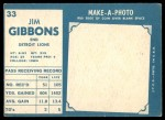 1961 Topps #33  Jim Gibbons  Back Thumbnail