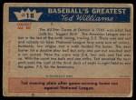 1959 Fleer #18   -  Ted Williams  All Star Hero Back Thumbnail