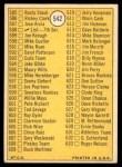 1970 Topps #542 GRY  Checklist 6 Back Thumbnail