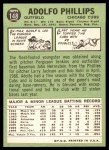1967 Topps #148  Adolfo Phillips  Back Thumbnail