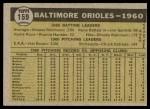 1961 Topps #159   Orioles Team Back Thumbnail