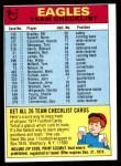 1974 Topps  Checklist   Philadelphia Eagles Team Front Thumbnail