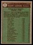 1976 Topps #1   -  Hank Aaron Record Breaker Back Thumbnail