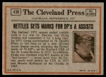 1972 Topps #438   -  Maury Wills In Action Back Thumbnail