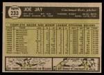 1961 Topps #233  Joey Jay  Back Thumbnail