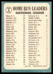 1965 Topps #4   -  Willie Mays / Billy Williams / Johnny Callison / Orlando Cepeda / Jim Hart NL HR Leaders Back Thumbnail