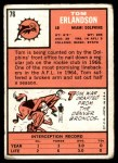 1966 Topps #76  Tom Erlandson  Back Thumbnail