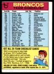 1974 Topps  Checklist   Denver Broncos Team Front Thumbnail