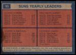 1974 Topps #95   -  Neal Walk / Dick Van Arsdale / Charlie Scott Suns Team Leaders Back Thumbnail