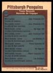 1977 O-Pee-Chee #335   Penguins Records Back Thumbnail