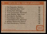 1972 Topps #61   -  Bobby Hull NHL Goal Leaders Back Thumbnail