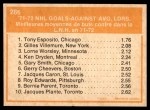 1972 O-Pee-Chee #286   -  Tony Espositio / Gilles Villemure / Lorne Worsley Goals Against AVG. Leaders Back Thumbnail