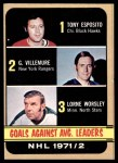 1972 O-Pee-Chee #286   -  Tony Espositio / Gilles Villemure / Lorne Worsley Goals Against AVG. Leaders Front Thumbnail