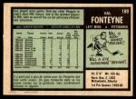 1971 O-Pee-Chee #189  Val Fonteyne  Back Thumbnail