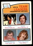 1976 O-Pee-Chee NHL #396   -  Nelson Pyatt / Gerry Meehan / Yvon Labre / Tony White Capitals Leaders Front Thumbnail
