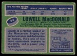 1976 Topps #33  Lowell MacDonald  Back Thumbnail