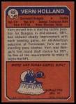 1973 Topps #62  Vern Holland  Back Thumbnail