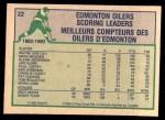 1983 O-Pee-Chee #22   -  Wayne Gretzky Oilers Leaders Back Thumbnail