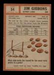 1962 Topps #54  Jim Gibbons  Back Thumbnail