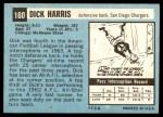 1964 Topps #160  Dick Harris  Back Thumbnail
