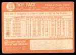 1964 Topps #539  Roy Face  Back Thumbnail
