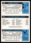 1980 Topps   -  George Johnson / Caldwell Jones / Sam Lacey 156 / 175 / 129 Back Thumbnail