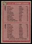 1977 Topps #4   Scoring Leaders Back Thumbnail