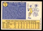 1970 Topps #78  Joe Lahoud  Back Thumbnail